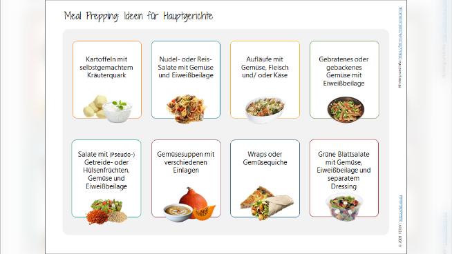 Meal Prepping: Ideen für Hauptgerichte