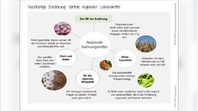 Nachhaltige Ernährung - Vorteile regionale Lebensmittel