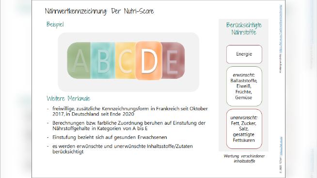 Nährwertkennzeichnung: Der Nutri-Score