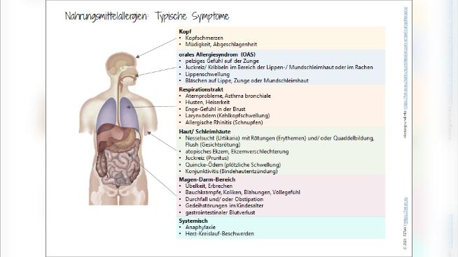 Nahrungsmittelallergien: Typische Symptome