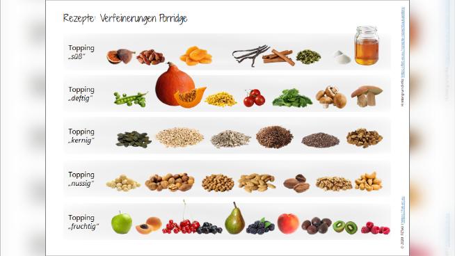 Rezepte: Verfeinerungen Porridge