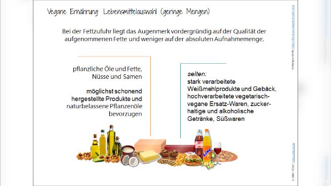 Vegane Ernährung: Lebensmittelauswahl (geringe Mengen)