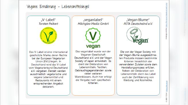 Vegane Ernährung - Hintergründe und praktische Umsetzung