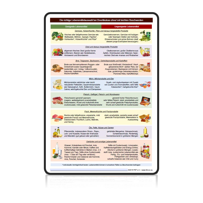 Divertikulose Ernährung
