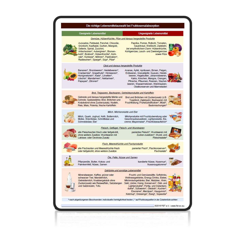 Lebensmittelliste Fruktoseintoleranz