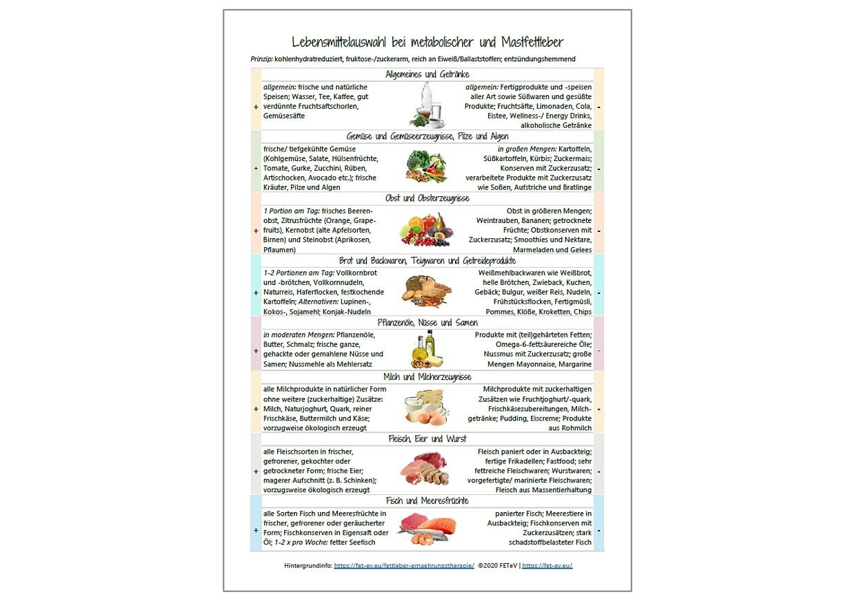 Produkt Fettleber Lebensmittelliste